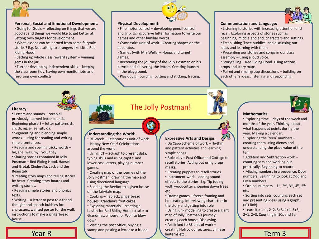 The jolly postman year r term 3 ppt download the jolly postman year r term 3 spiritdancerdesigns Images