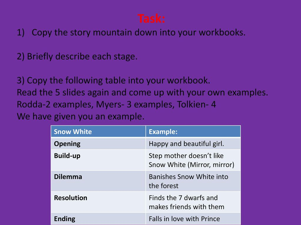 Fairy Tales. - ppt download