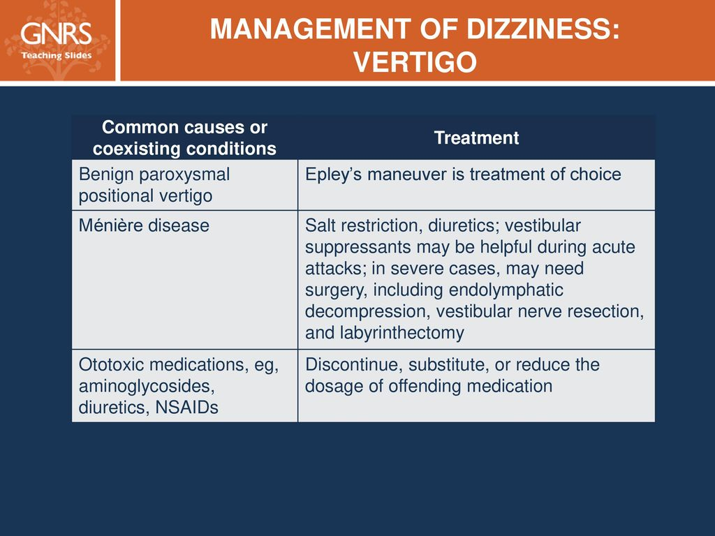 What is Vertigo Symptoms and Syndrome Treatment 72