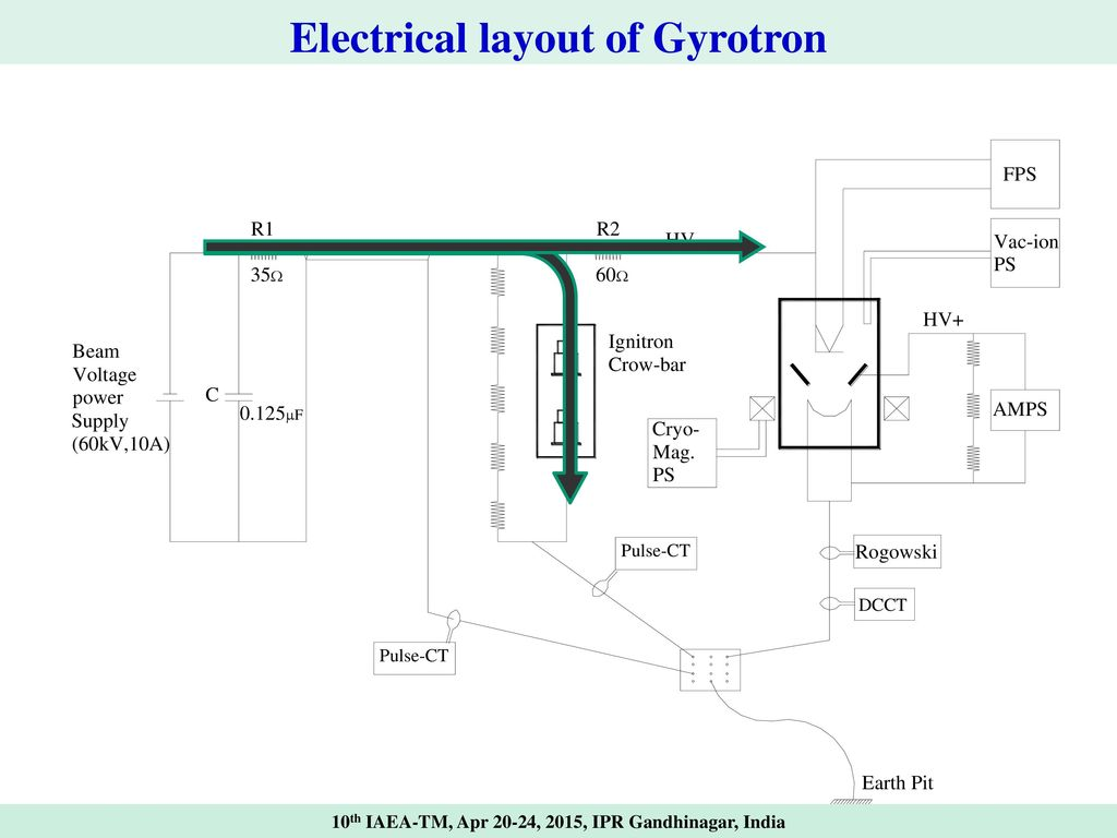 Operation And Control Of High Power Gyrotrons For Ecrh Systems In Electrical Earth Pit Diagram Layout Gyrotron