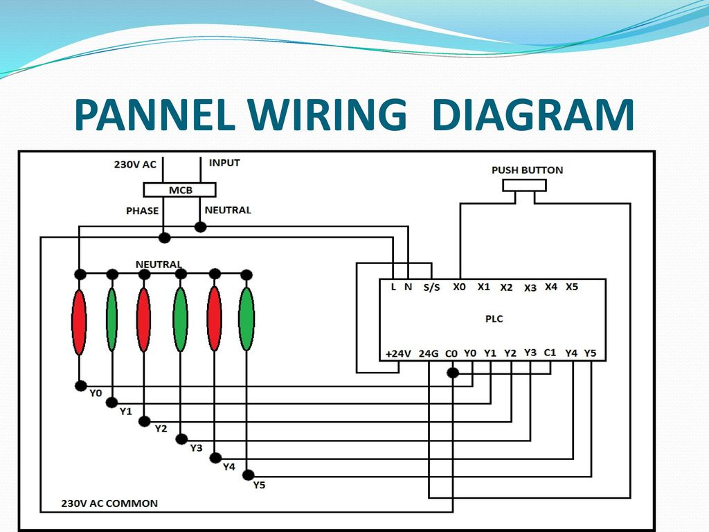 Plc Based Automatic Traffic Signal Control Ppt Video Online Download Vfd Wiring Diagram 22 Pannel