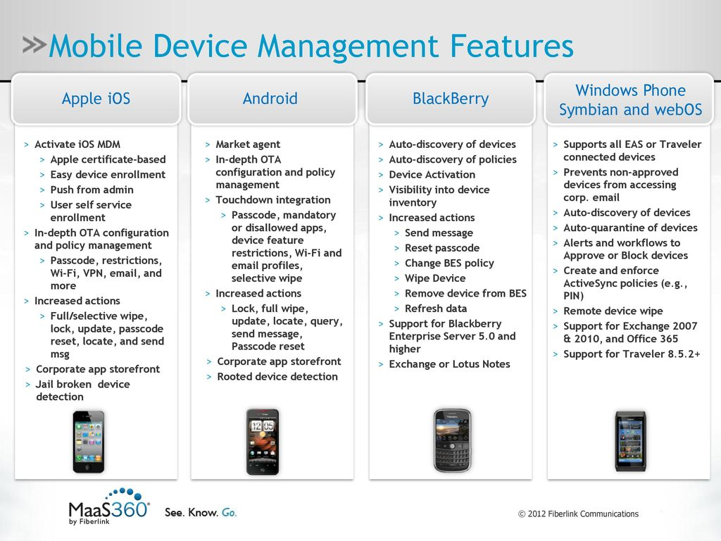 Mdm made simple brian ppt download 12 mobile device management features maxwellsz