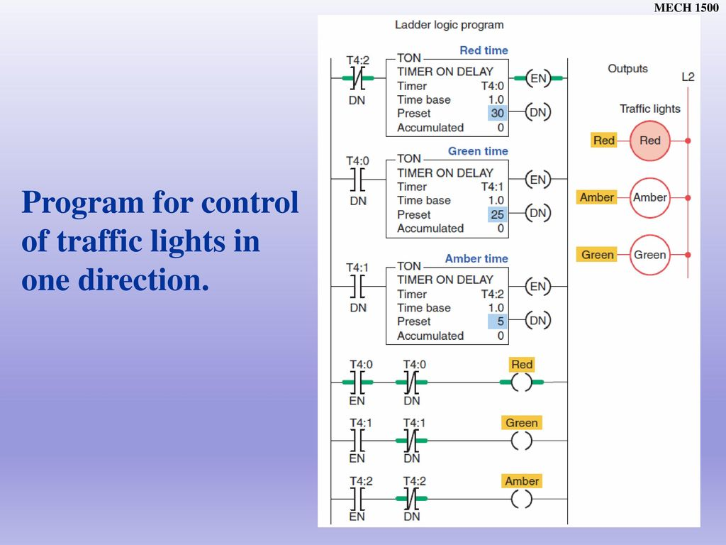 Chapter Ppt Download Traffic Signal Sequential Timer Circuit 60 Program For Control Of Lights In One Direction