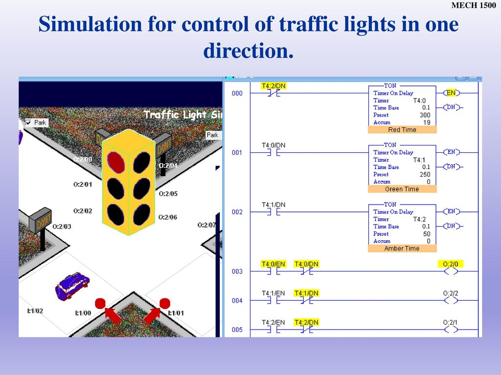 Chapter Ppt Download Traffic Signal Sequential Timer Circuit 61 Simulation For Control Of Lights In One Direction