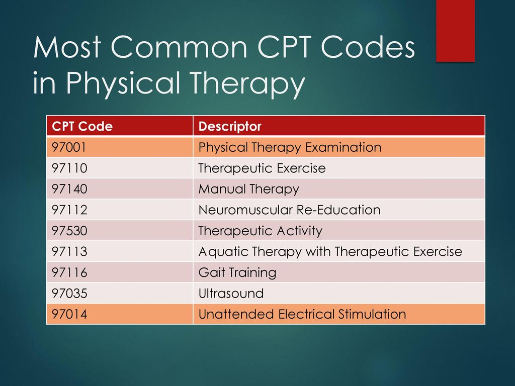 pt cpt code definitions