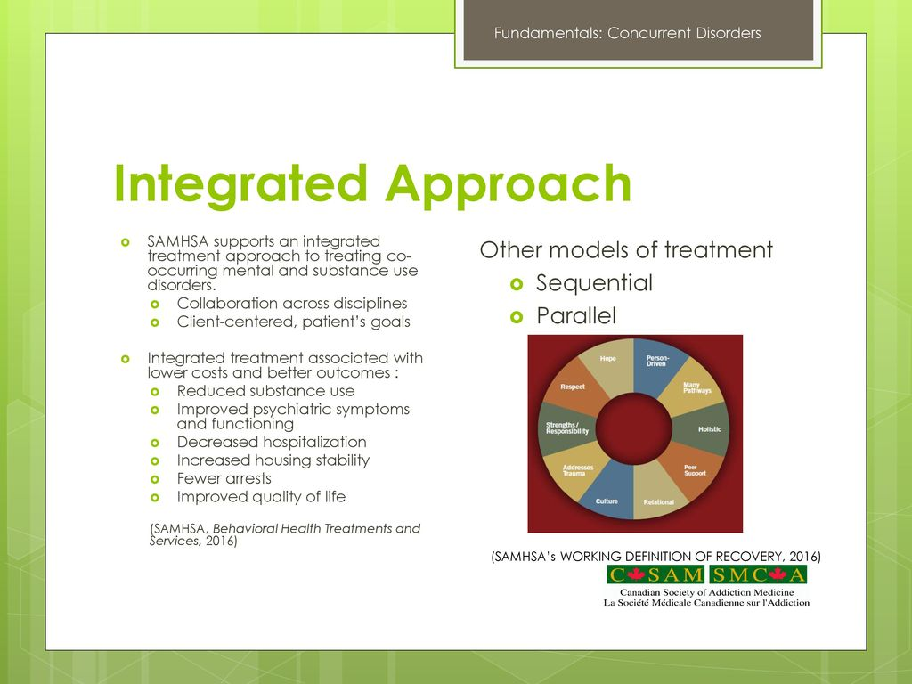 concurrent disorders: an introduction - ppt download
