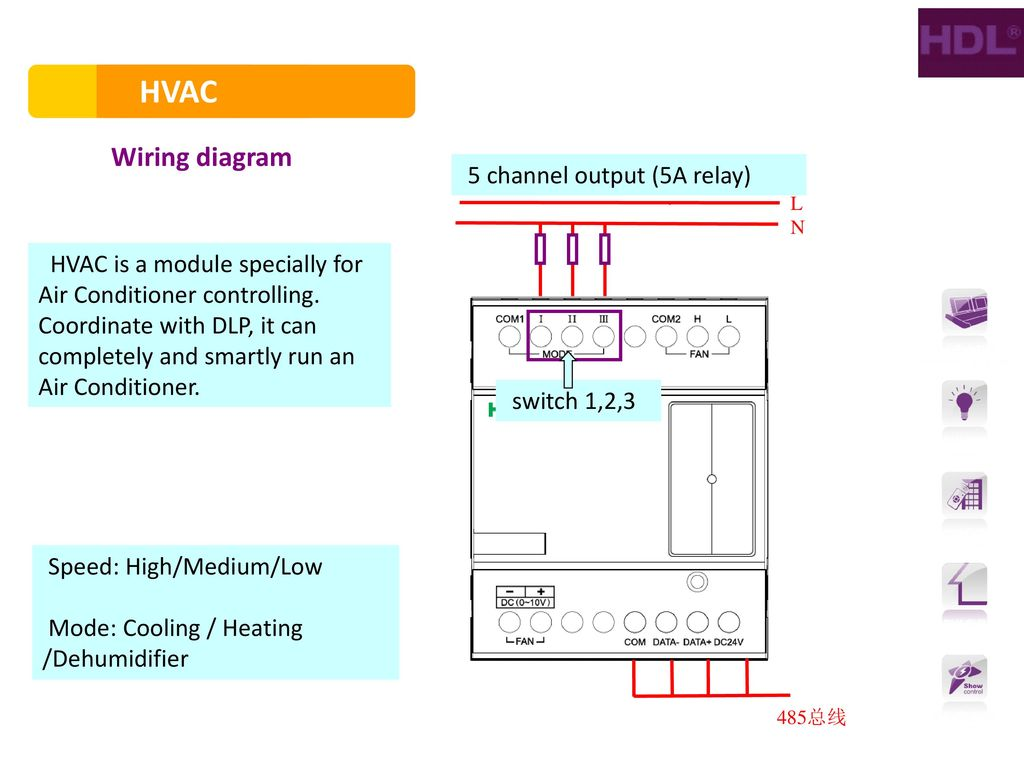 System Important Points For Wiring Ppt Download All Mode Wireing Diagram Hvac 5 Channel Output 5a Relay