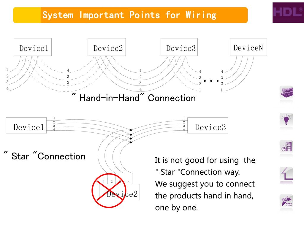 System Important Points For Wiring Ppt Download Templates Electrical Powerpoint Template