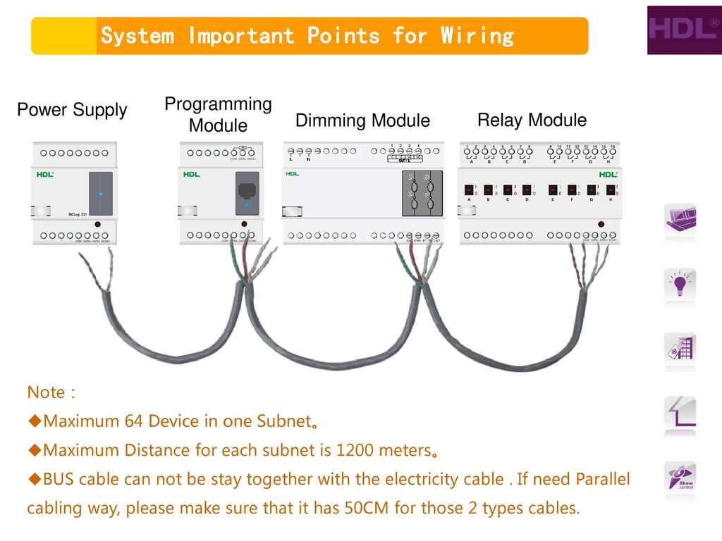 System Important Points For Wiring Ppt Download Power