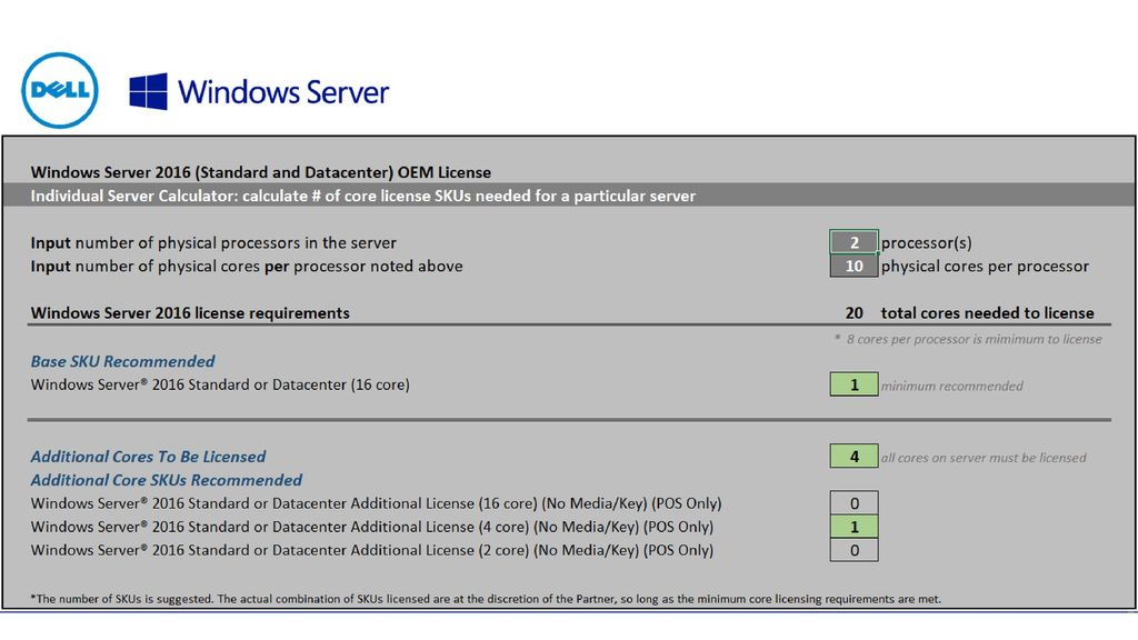 Winning with Windows Server ppt download