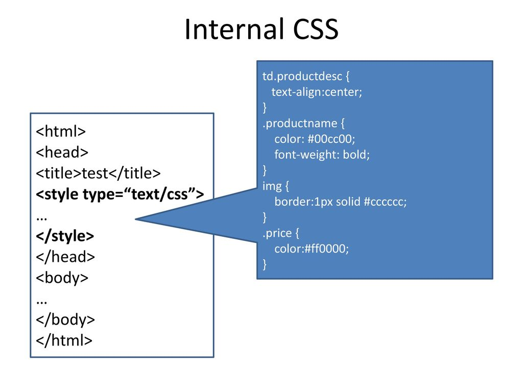 HTML & CSS  - ppt download