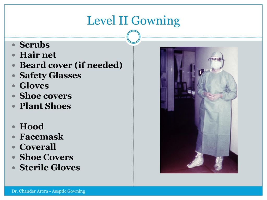 Aseptic Gowning Dr. Chander Arora. - ppt video online download
