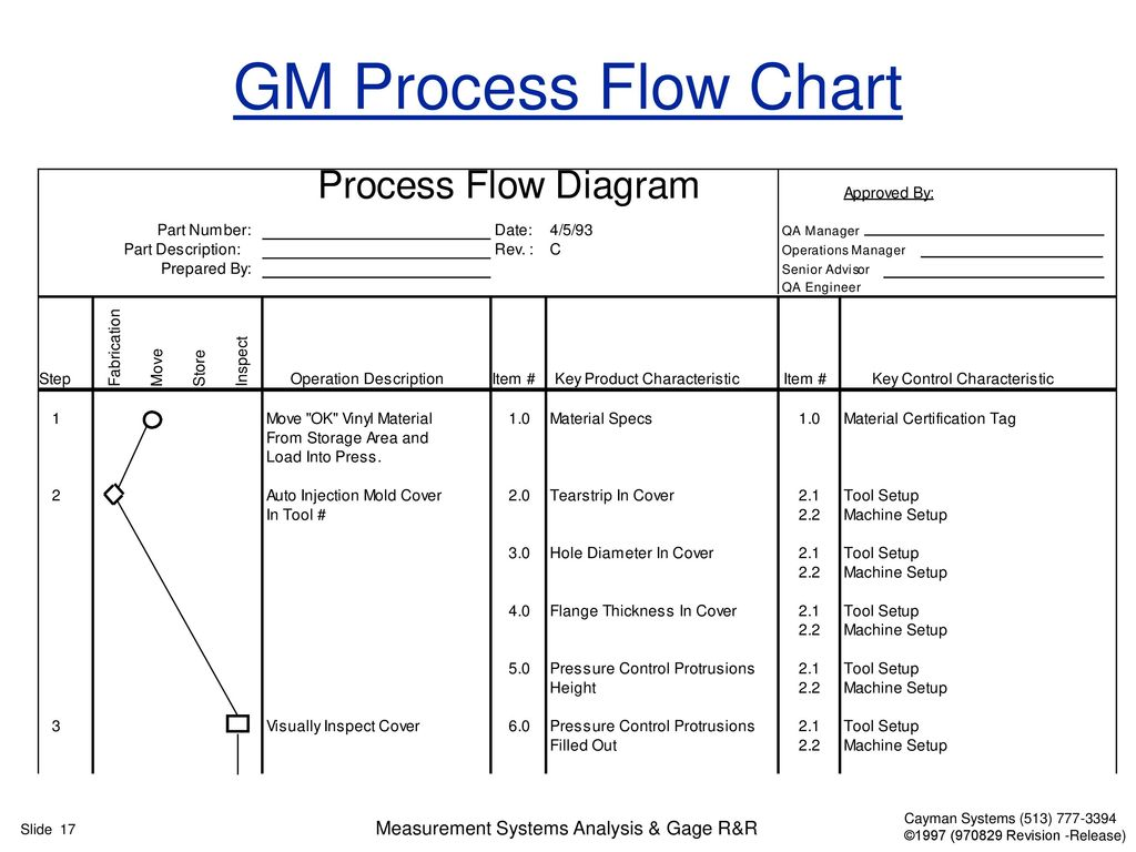 Engineering Process Flow Diagram Electrical Schematics Symbols For A Gm Trusted Wiring U2022 Pfd Chemical