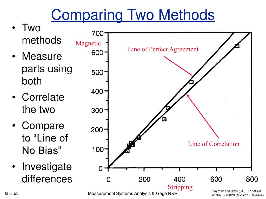 incident color measurement method - HD1024×768