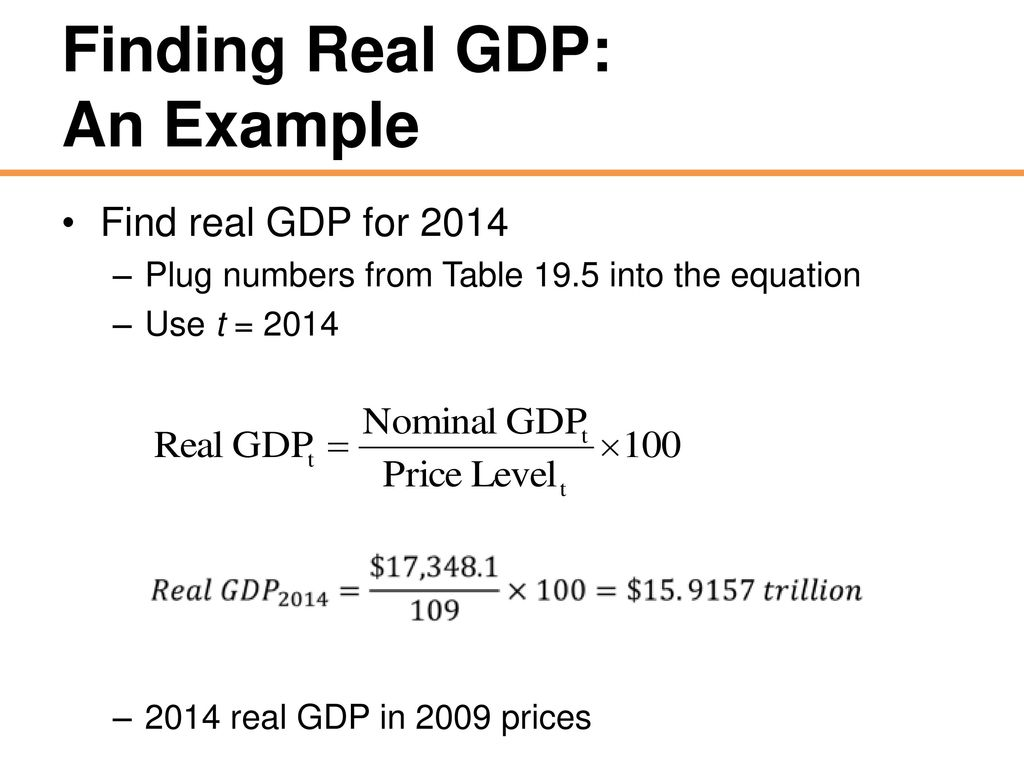 real gdp formula - Hizir kaptanband co