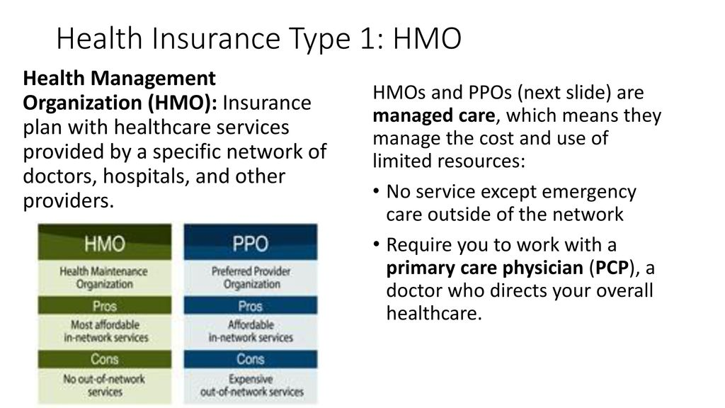 Health Insurance Why Do People Get Health Insurance Ppt Download