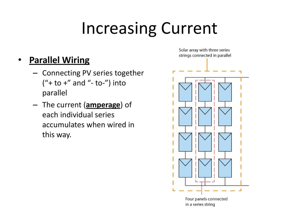 Photovoltaic And Battery Primer Ppt Download Wiring Solar Panels In Series Vs Parallel Increasing Current