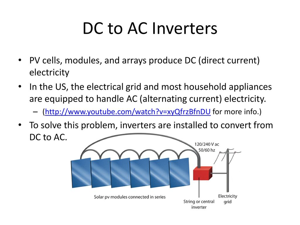 Photovoltaic And Battery Primer Ppt Download Inverter Circuit Diagram Youtube Dc To Ac Inverters Pv Cells Modules Arrays Produce Direct Current