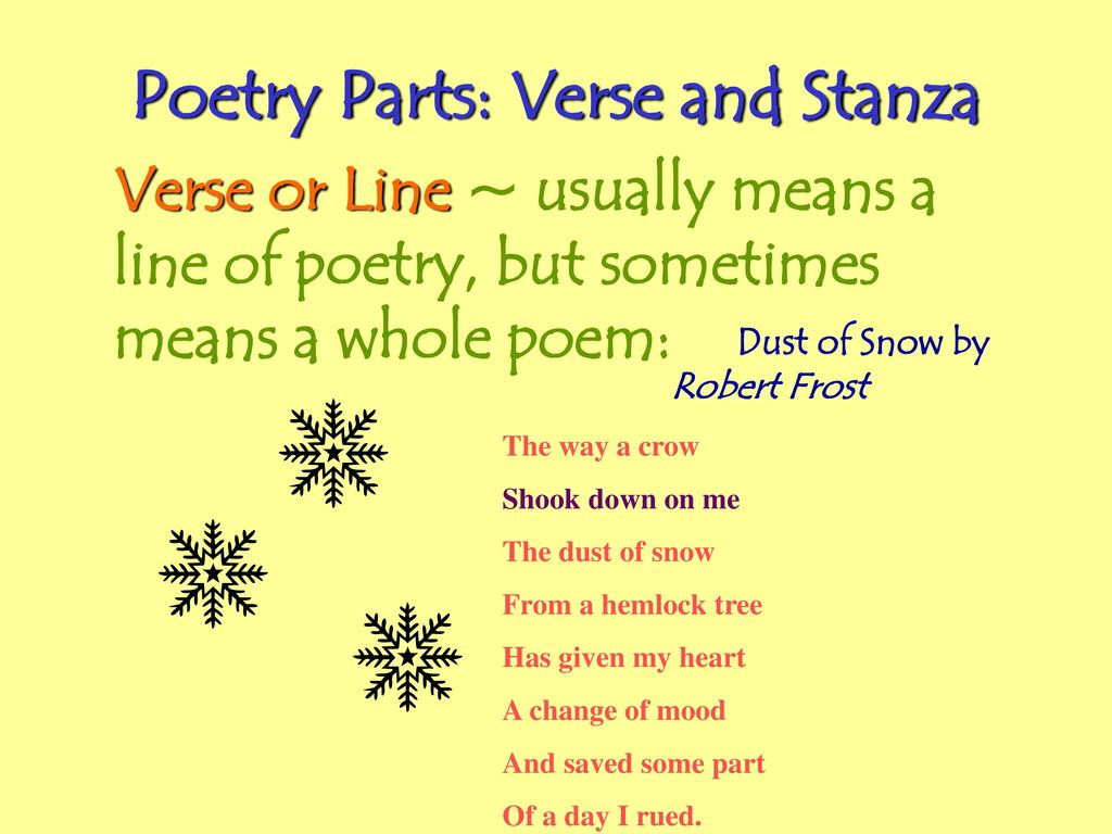 Poetry A Poem Is Created By Putting Words Together In An Interesting Way To Express A Feeling Create A Mental Picture Tell A Story Or Make A Sound Ppt Download The units, or stanzas, of a poem are like joined rooms in a house. poetry a poem is created by putting