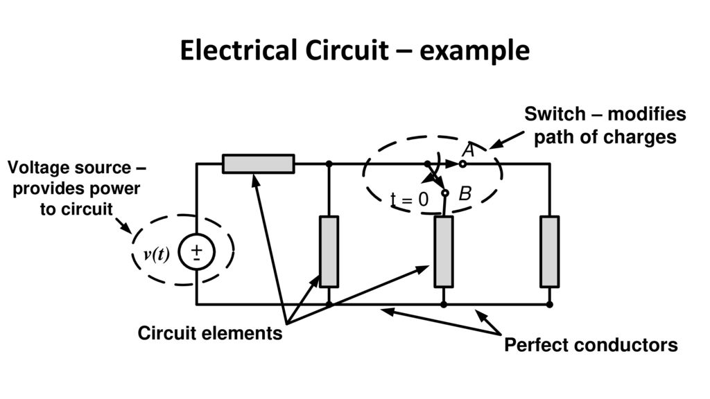 Electrical circuits, power supplies and passive circuit elements ...