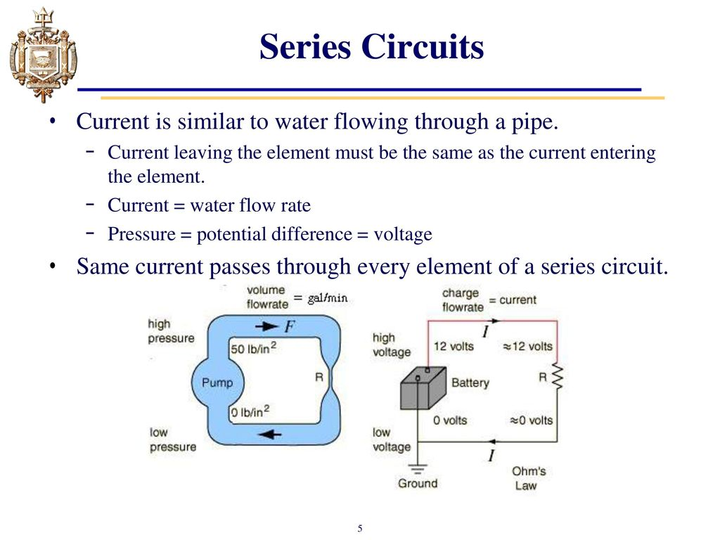 Negative Voltage Reference Circuit 2 Basiccircuit Diagram Lesson 4 Series Dc Circuits And Kirchhoffs Law Kvl Ppt Current Is Similar To Water Flowing Through A Pipe