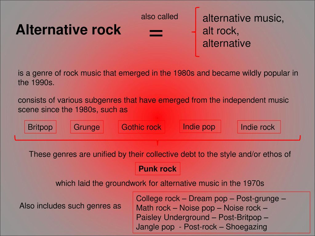 Which Laid The Groundwork For Alternative Music In The S