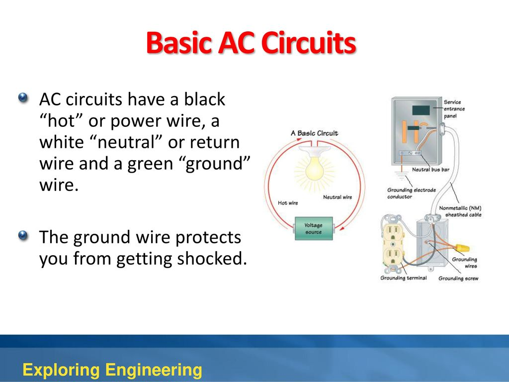 4th Edition Chapter 10 Electrical Engineering Ppt Download Wiring Neutral Bus Bar Basic Ac Circuits Have A Black Hot Or Power Wire White