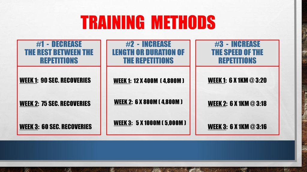 Presentation by Tom Schwartz - Tinman endurance Coaching LLC