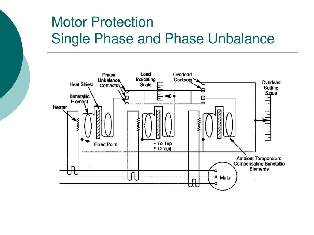 Protection and Relay Schemes - ppt video online download
