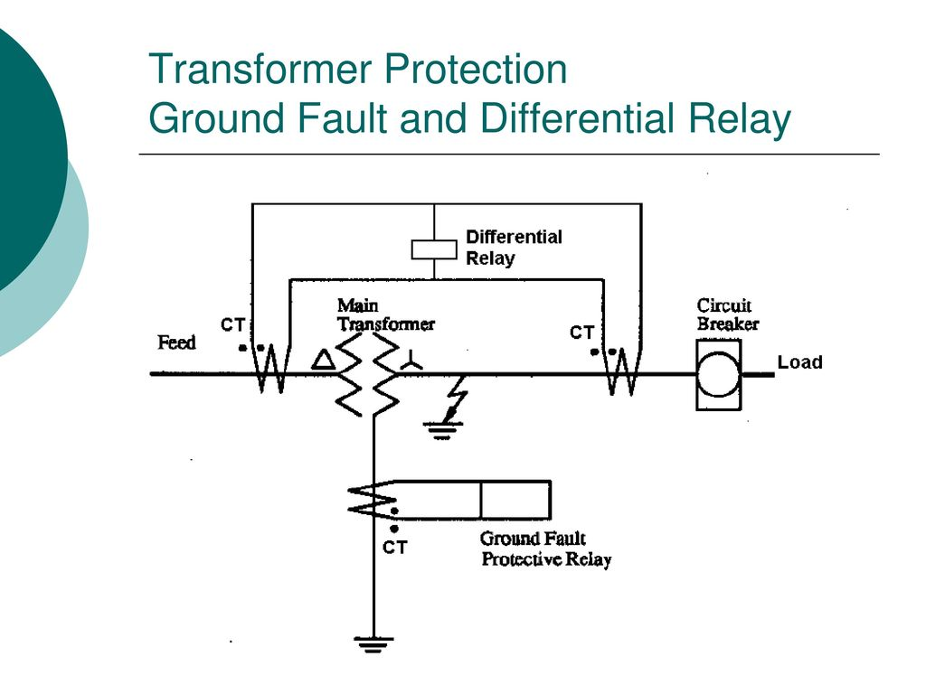 Protection And Relay Schemes Ppt Video Online Download Circuit Breaker Wiring Dc Ground Fault How To Wire The Grounded Neutral Transformer 36