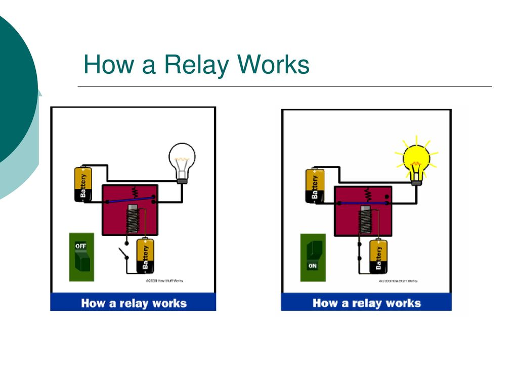 Protection And Relay Schemes Ppt Video Online Download Current Explained 6 How
