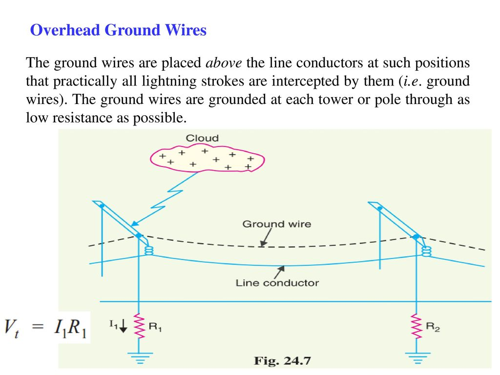 High Voltage Engineering - ppt download