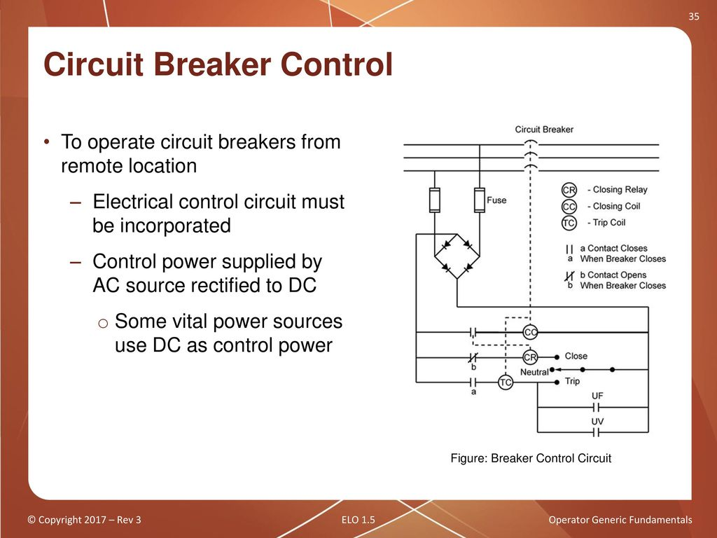 Overload Circuit Diagram Symbols Drawing Electrical Wiring Diagrams Control Operator Generic Fundamentals Ppt Download Gfci 33 Drawings Common