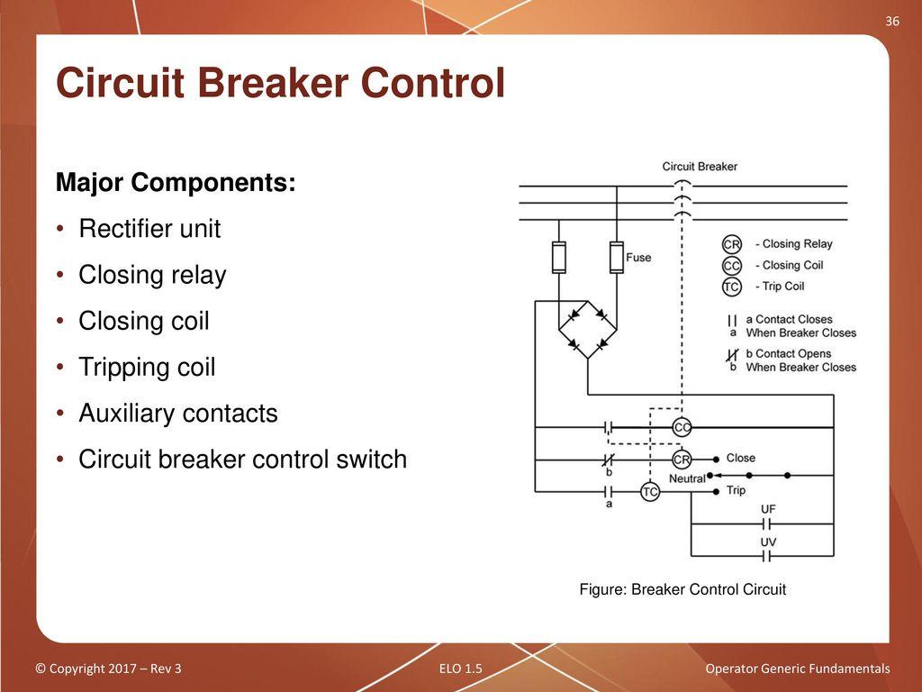 Operator Generic Fundamentals Ppt Download Relay Circuit Diagram 34 Electrical