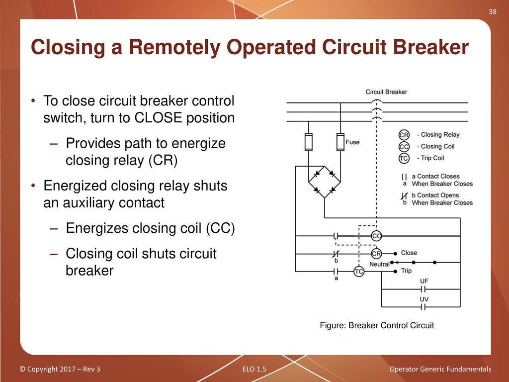 Operator Generic Fundamentals Ppt Download Control Wiring Diagram Of Acb 36 Circuit Breaker