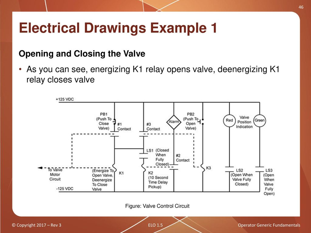 Operator Generic Fundamentals Ppt Download Time Delay Circuit Diagram Analyzing Valve Control