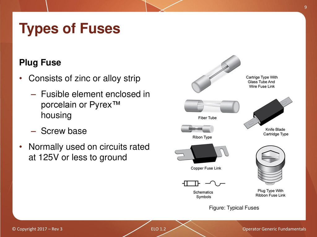 Operator Generic Fundamentals Ppt Download Examine This Threephase Motor Control Circuit Where Fuses Protect 7 Protection Example