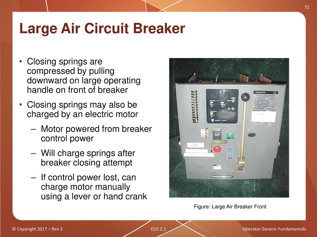 Operator Generic Fundamentals Ppt Download Your Elctricity Home Oil Circuit Breakers Large Air Breaker