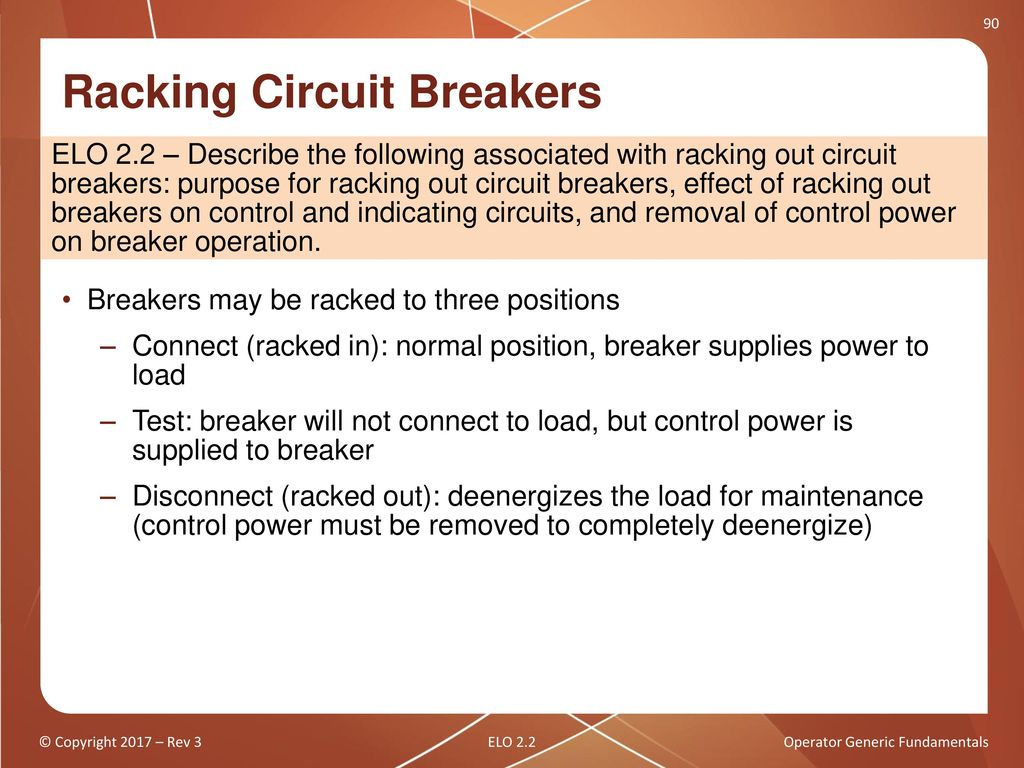 Operator Generic Fundamentals Ppt Download How To Reset A Tripped Circuit Breaker 88