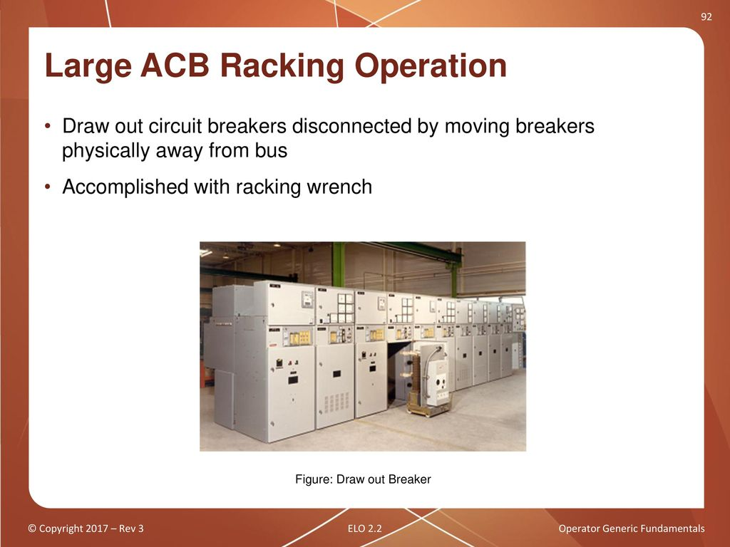Operator Generic Fundamentals Ppt Download Control Power For The Circuit Breaker S Racking Breakers