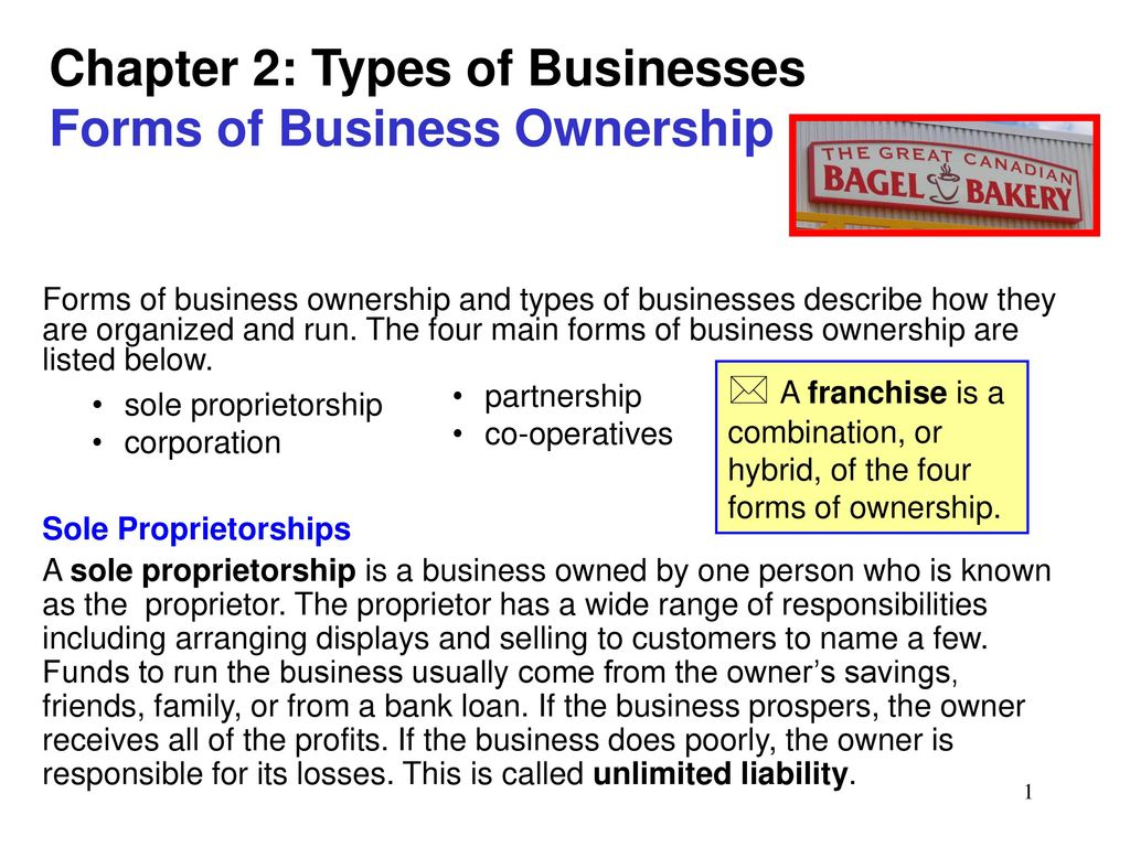 The main types and forms of ownership 18