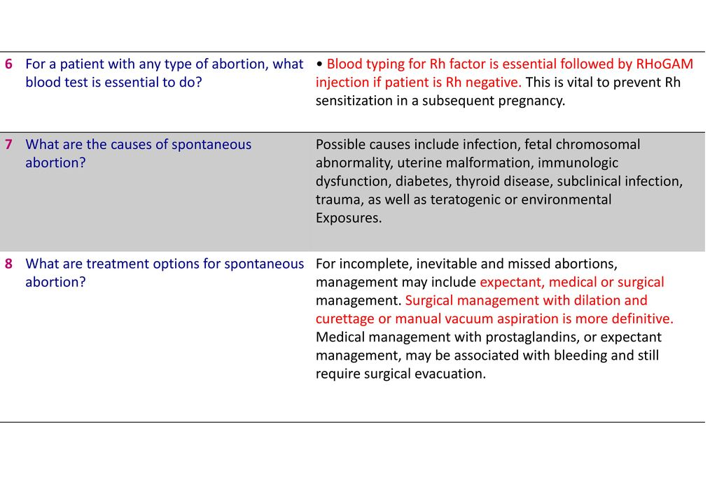 Spontaneous abortion Objectives: - ppt download