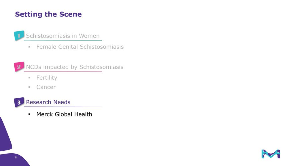 Setting the Scene 1 Schistosomiasis in Women - ppt download