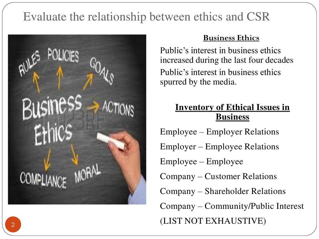 ACC 704: BUSINESS ETHICS & GOVERNANCE TOPIC 1: ETHICS