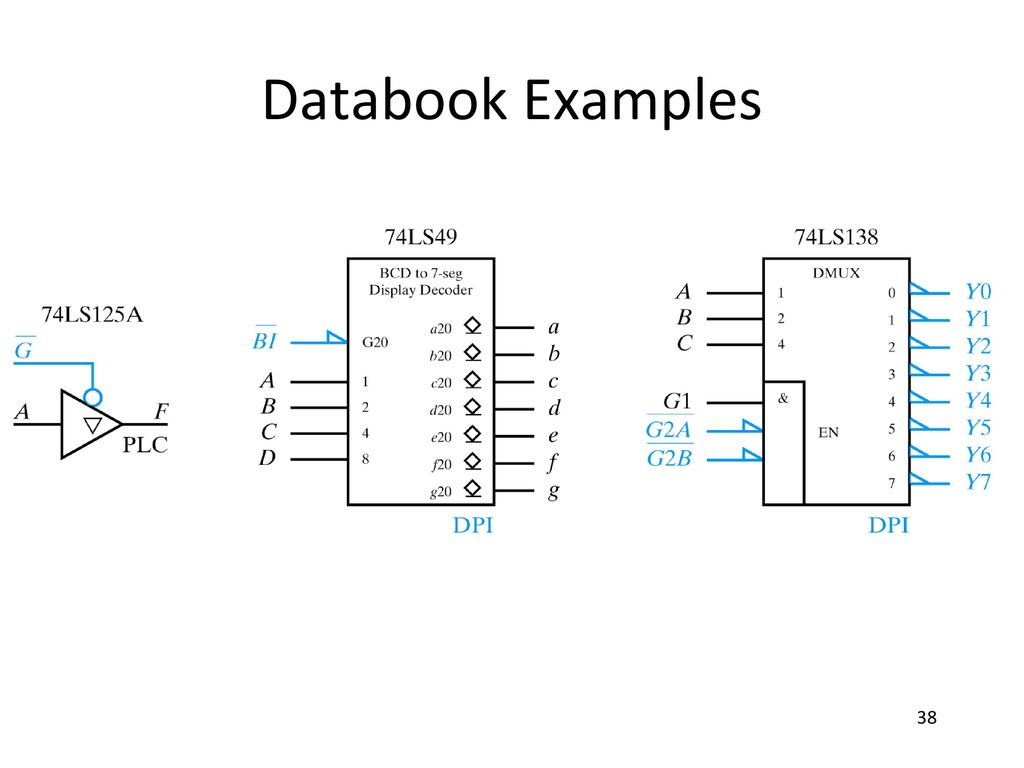 Ece 171 Digital Circuits Chapter 10 Programmable Logic Devices Pld High And Low Indicator On 7 Segment Display Circuit Diagram Databook Examples Three State Bus Buffer Driver Impedance Or