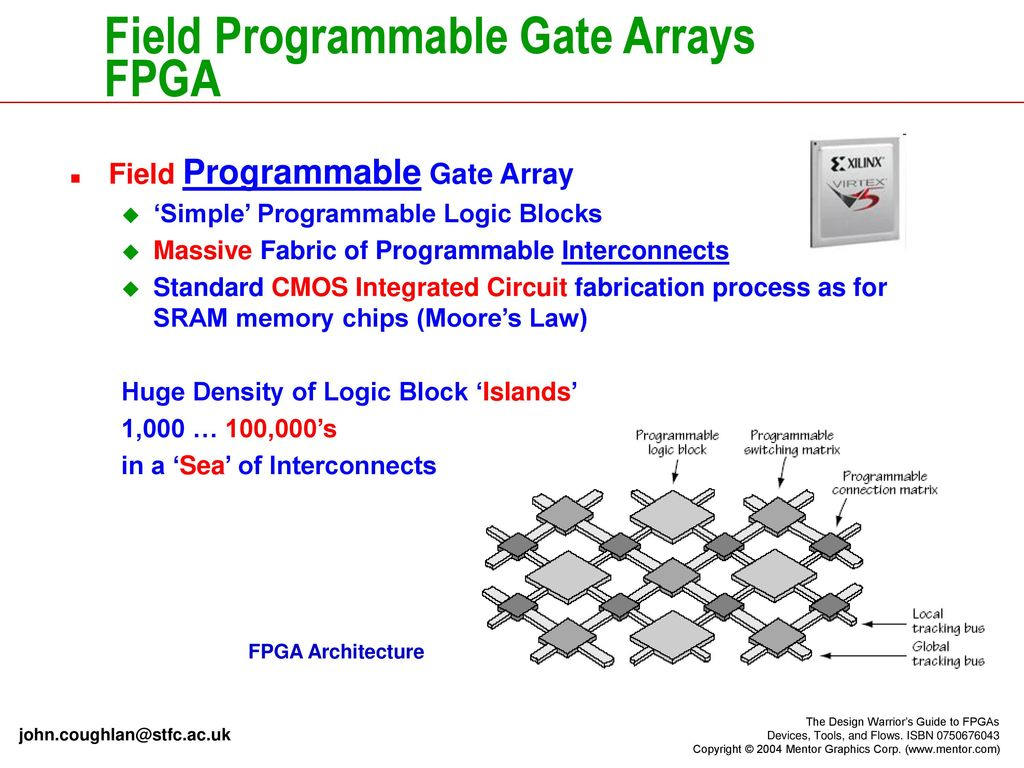 Introduction To Programmable Logic Devices Ppt Download Integrated Circuit Popular Field Gate Arrays Fpga