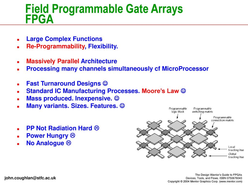 Introduction To Programmable Logic Devices Ppt Download Microprocessor Dedicated Circuit Field Gate Arrays Fpga