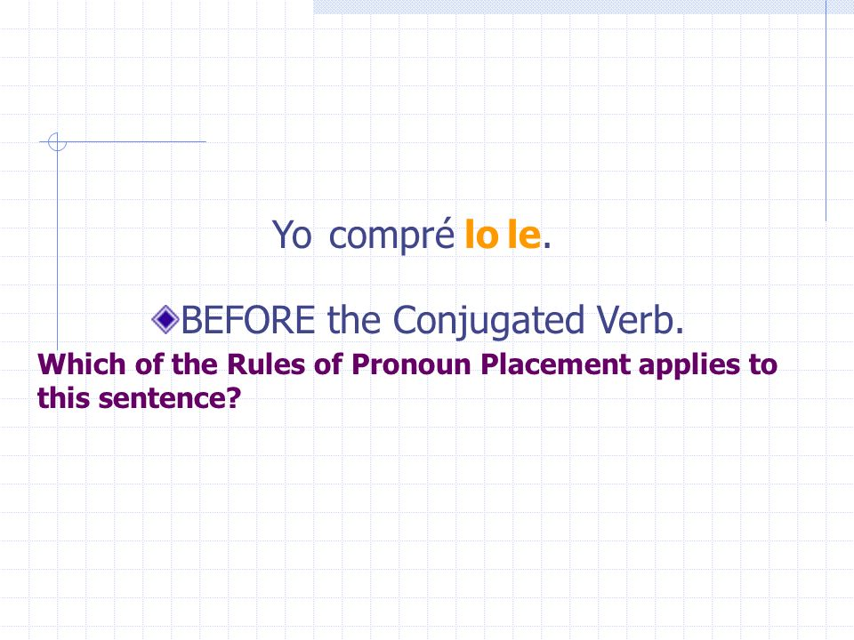 BEFORE the Conjugated Verb.