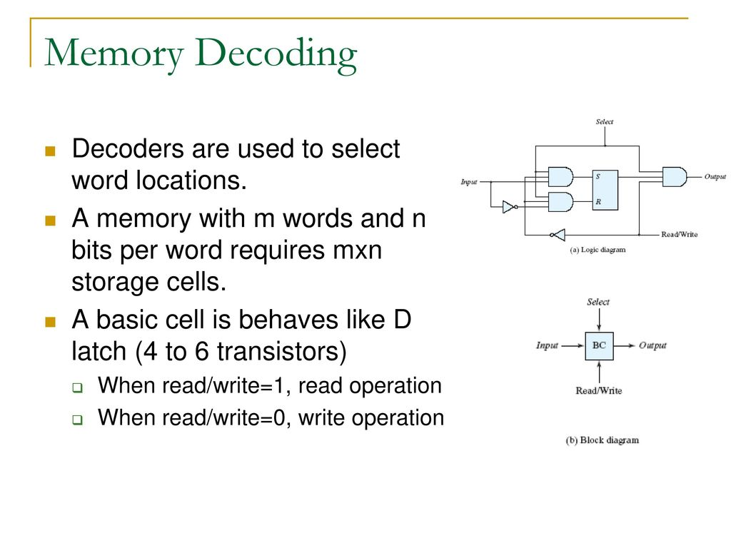 memory decoding decoders are used to select word locations