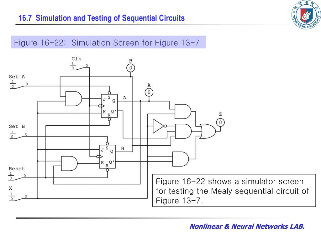 Chapter 16 Sequential Circuit Design Ppt Download Figure The Schematic Diagram For 4bit Binary Counter 167 Simulation And Testing Of Circuits